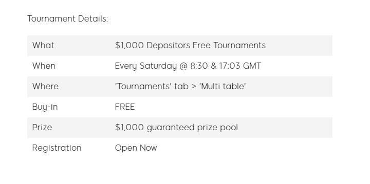 $1,000 Depositors details