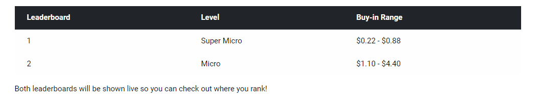 Micro Leaderboards 1