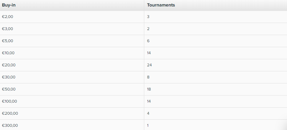 Universal Championship 2