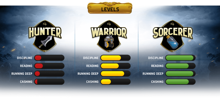 WARRIORS TOURNAMENT CHALLENGE 2