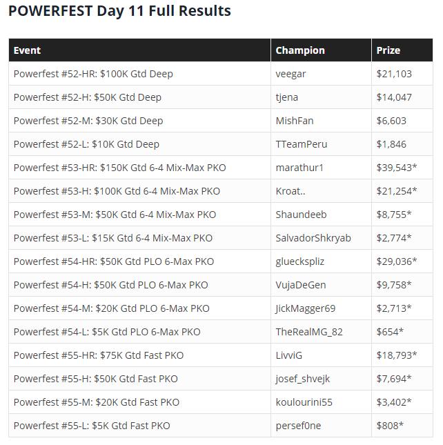 powerfest x 1