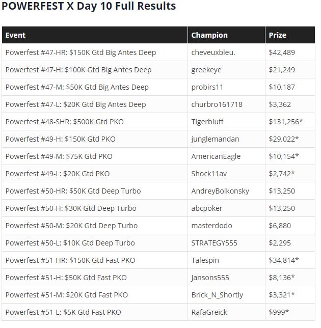 powerfest x 2