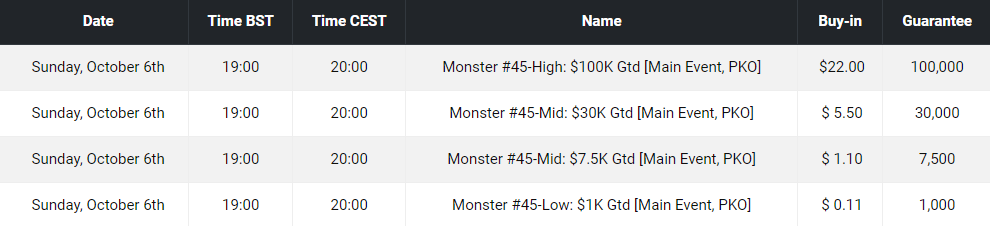 partypoker monster series 1