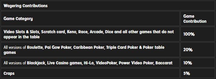 Live Casino Blackjack table