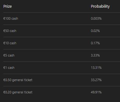Bubble Bonus Breakdown