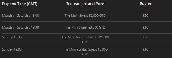 Grandmaster tournaments