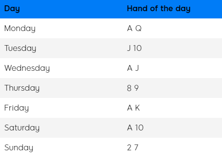 Hand of the Day table