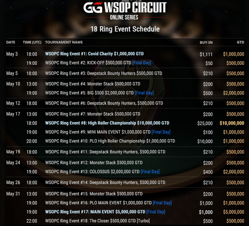 WSOP Super Circuit Online Series table