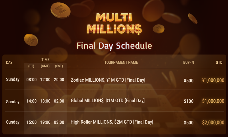 Multi MILLION$ schedule