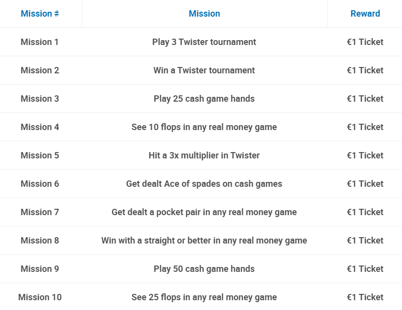 Nordicbet Poker Welcome Offer 1